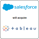Salesforce.com, Inc.,  will acquire Tableau Software